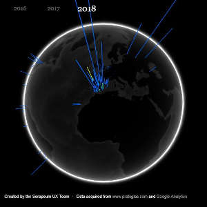 3d image of the earth with superimposed bars representing the users connected to Serapeum by country between 2015 and 2018
